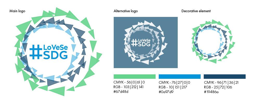 #LoVeSeSDG logo presentation