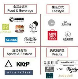 What we can learn from brands in China on marketing during the pandemic?