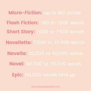 image explaining story word-count ranges