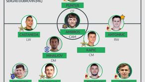 Ionuț Revenco, inclus în echipa etapei XXII!