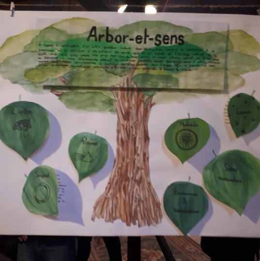 Planche de projet arbor-et-sens-Vernissage workshop rentrée 2019