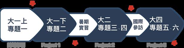 立德2.0學員學習歷程_2.png