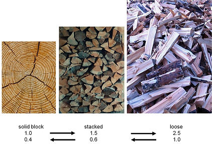 Linnorie Firewood Services (LFS) - Aberdeenshire & Moray firewood logs supplier: Conversion factor of wood from solid to stacked to loose