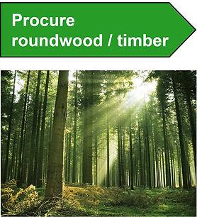 LFS Service Procure Roundwood