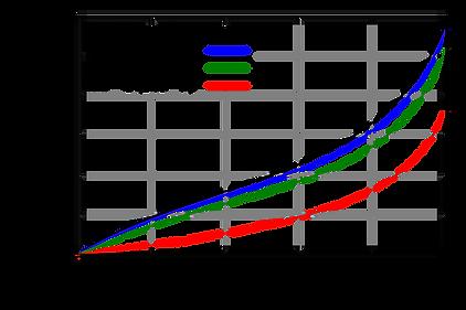 EMC graph.svg.png