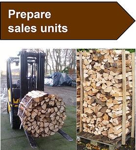 LFS Service Prepare Sales Units