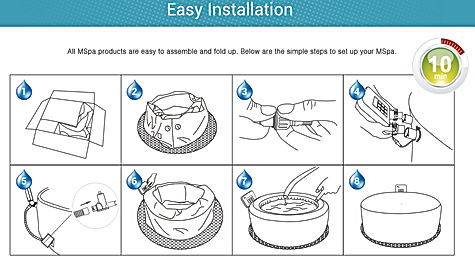 All Mspa products are easy to assemble and fold up. Below are the simple steps to set up your Mspa jacuzzi.