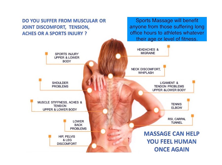 Massage Therapy, Sports Massage at FO Fitness