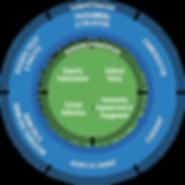 25223-HPI-Competency-Framework-Proof-1.p