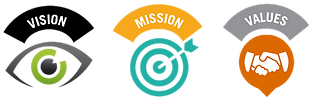 vision mission & values.png