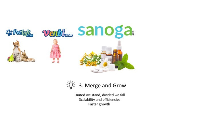 merge and grow (acquisitions)