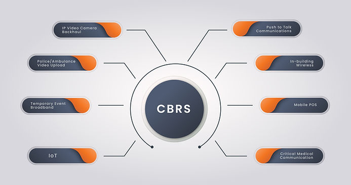CBRS Graphic 2.jpg