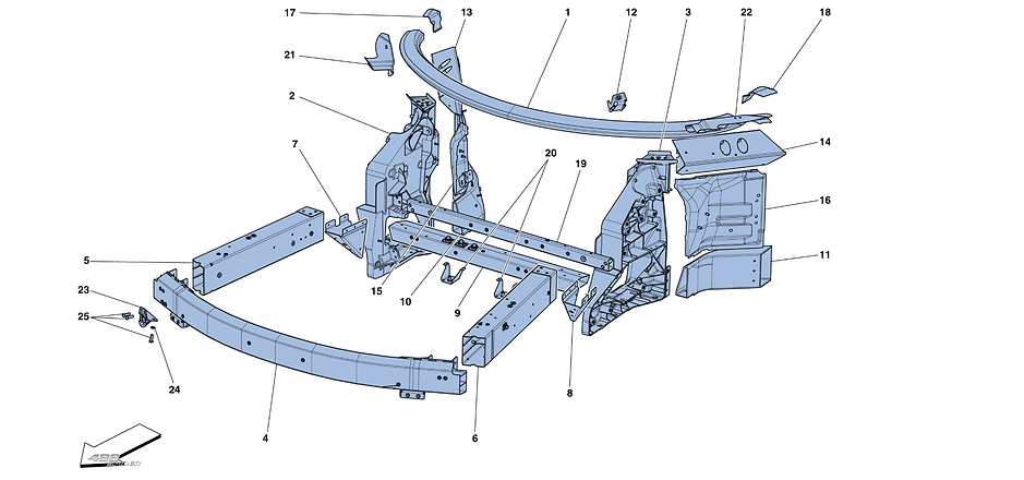 Chassis - Structure, Front Elements And
