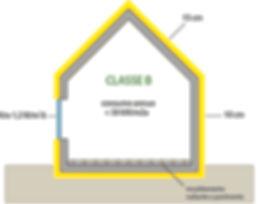 ristrutturazioni, chiavi in mano, galletti marco,risparmio energetico, casa, abitazione,  architetto torino, architetto chieri, cappotto termico, cappotto esterno,architetto piemonte,