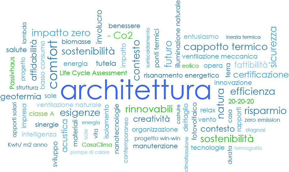 architetto torino, piemonte, architetto, ristrutturazioni, cappotto, preventivo architetto torino, casaclima, rinnovabili, fotovoltaico