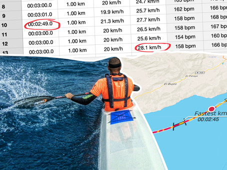 Can a beginner surfski go at 20 kph average speed?