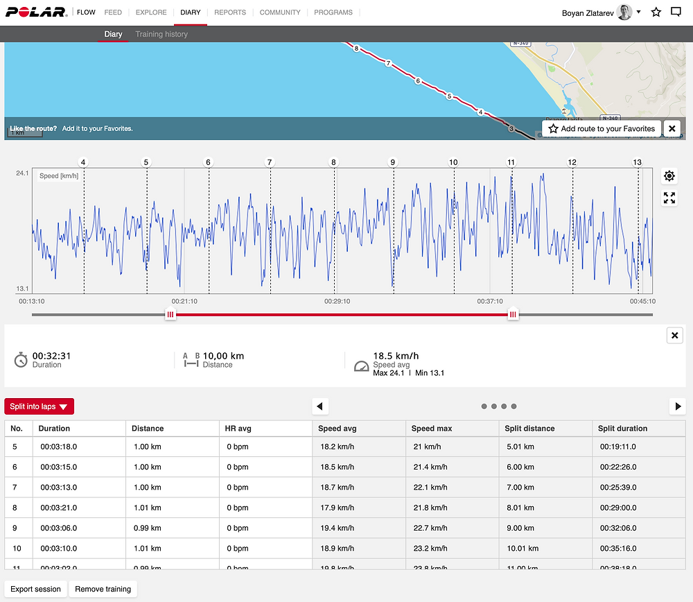 This is an excerpt of a downwind session from Tarifa to Bolonia. The overall paddling distance was 16.5 km for 58 min and this shows a faster stretch of 10 km in the middle section where the average speed was 18,5 kph over 10 km distance.