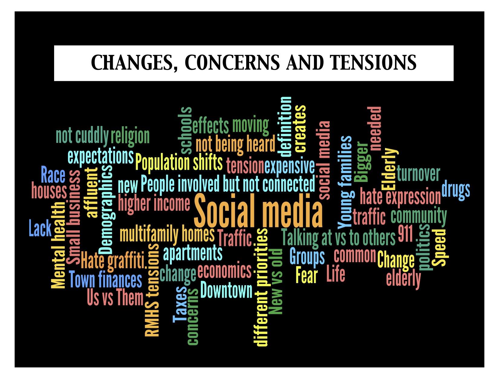 changes concerns tensions labled.jpg