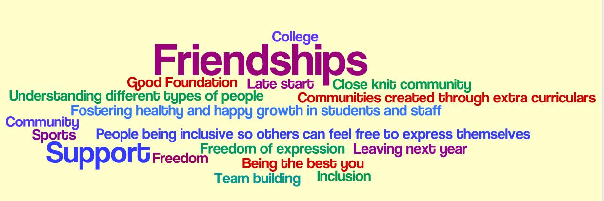 Top Feelings Wordle.png