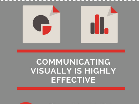 3 VISUAL MARKETING TOOLS TO GROW YOUR BUSINESS