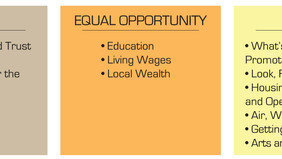 Racial Equity in Education