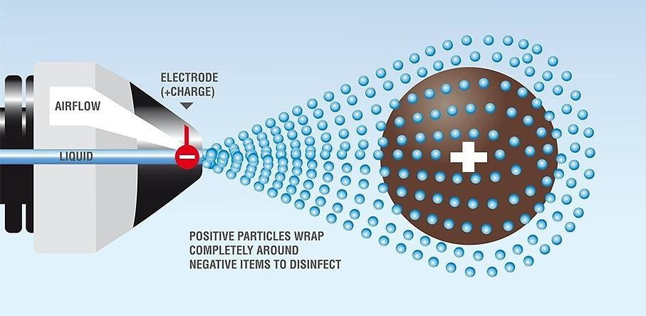 Science of Electrostatic 3.jpg