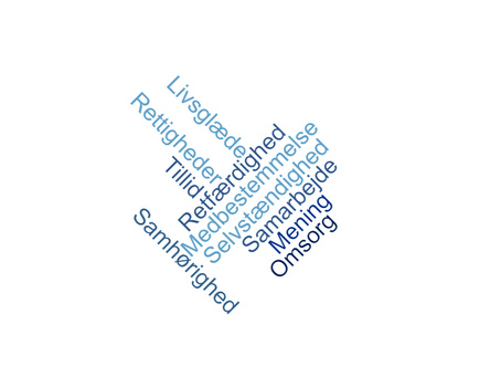 Sæt resiliensfremmende grundingredienser på dagsordenen til forældremødet
