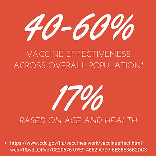 40% VACCINE EFFECTIVENESS.png