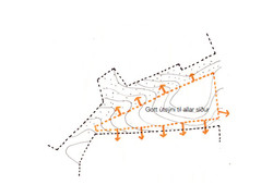 Diagramm_útsýni