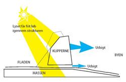 Marknagil Skitsuprojekt_Page_20 - Kopi