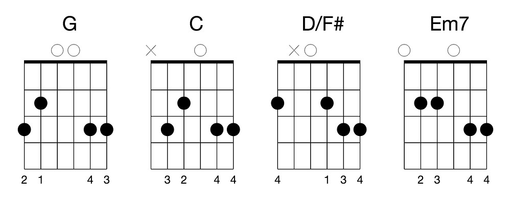 Key of G Guitar Chords