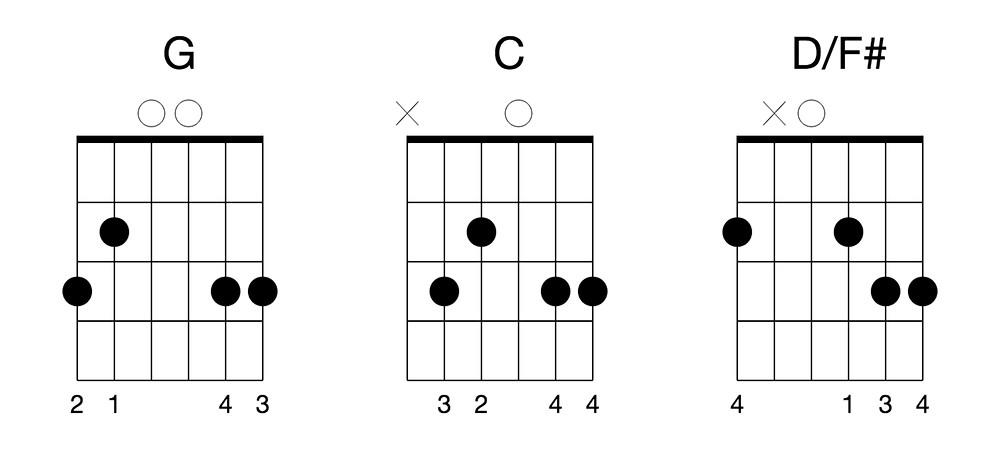 Key of G Guitar Chords