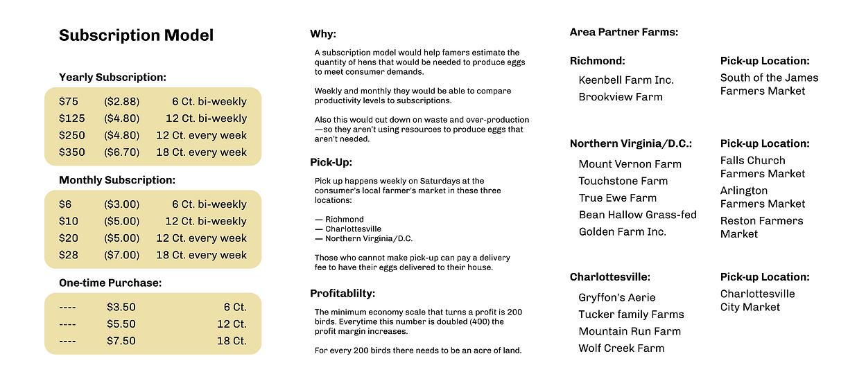 Subscription Model (2).png