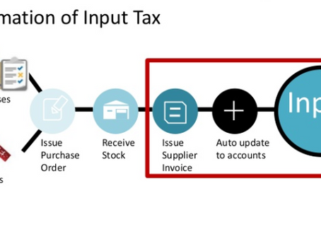 What is difference in Input Tax and Recoverable input Tax
