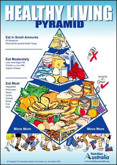 Pyramid 2007