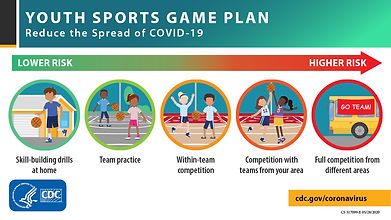 youth-sports-risk-assessment-covid19.jpg