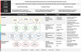What-is-the-Balanced-Scorecard.png