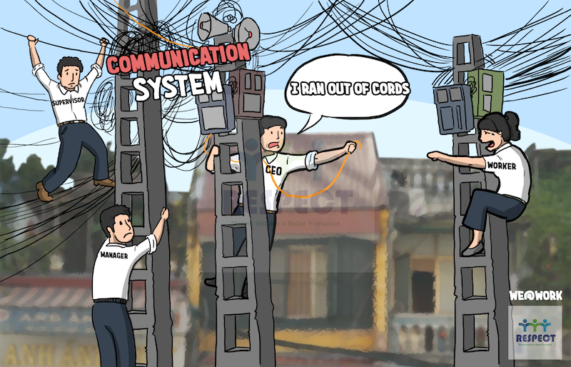 When Internal communication system works like a tangled electrical pole in Hanoi, Vietnam