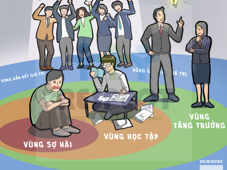 Pandora Box - Văn hóa doanh nghiệp ở Việt Nam