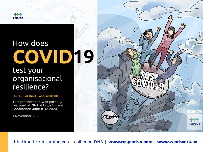 How does Covid19 test your organisationa