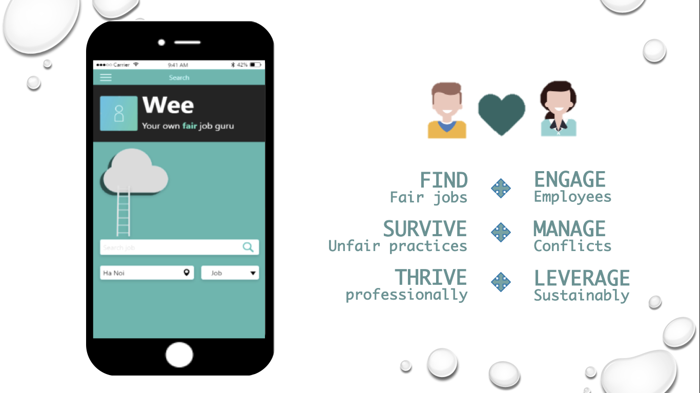 Wee - WE@WORK's app version