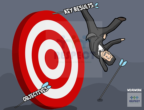 93b_Objectives & Key results.png