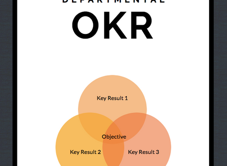 03 Steps to develop Departmental OKR