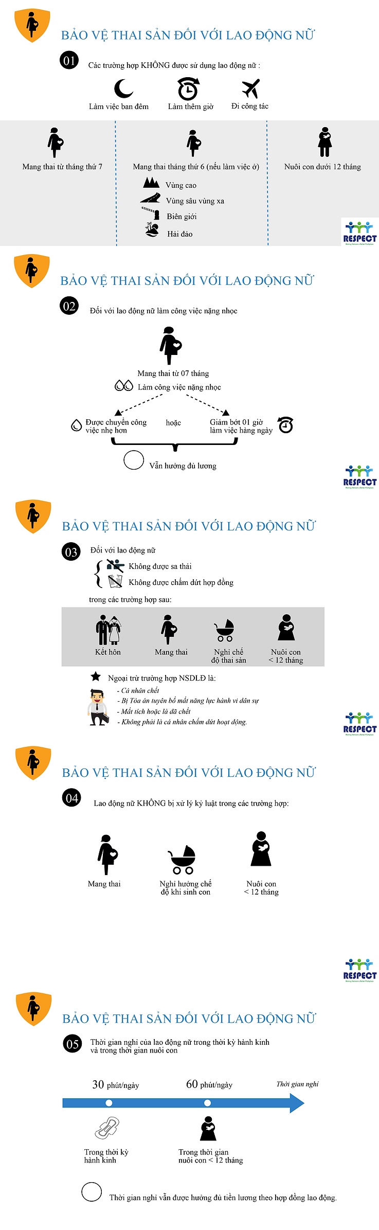 Article 155 Labor Law Vietnam.png