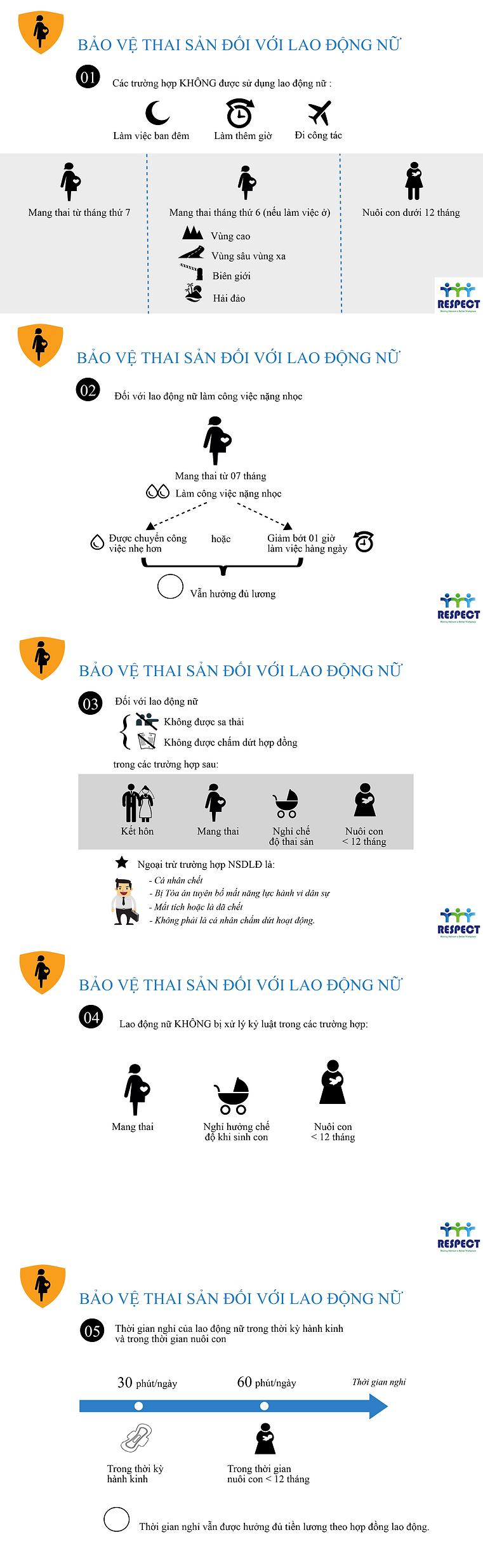 Article 155 Labor Law Vietnam.png