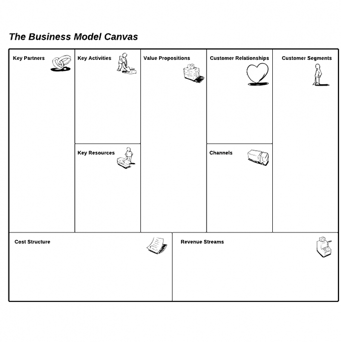 Business-Model-Canvas.png