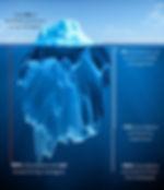 Iceberg-of-ignorance-with-stats.jpg