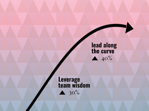 High-performers' learning curves