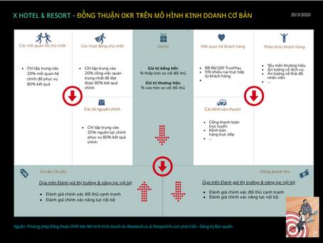 OKR Consensus - 03 mắt xích hay bị lãng quên trong Mô hình kinh doanh Canvas (1)