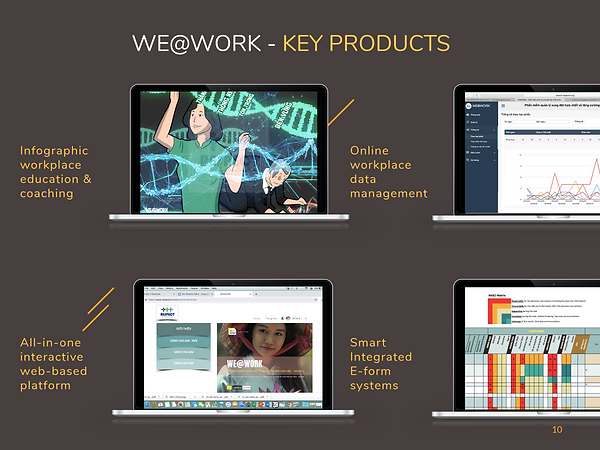 04 weatwork products.png